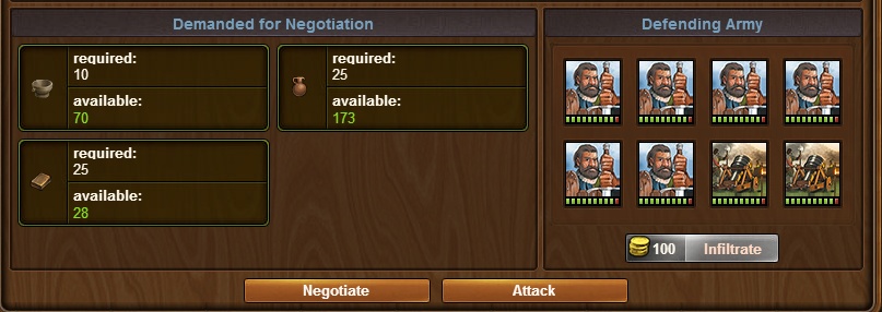 Negotiating with Provinces