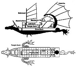 Spelljammer-dragonship.png