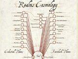 World Tree cosmology