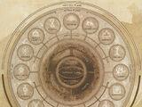 Great Wheel cosmology
