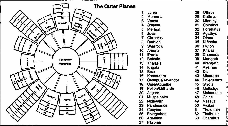 Lower planes