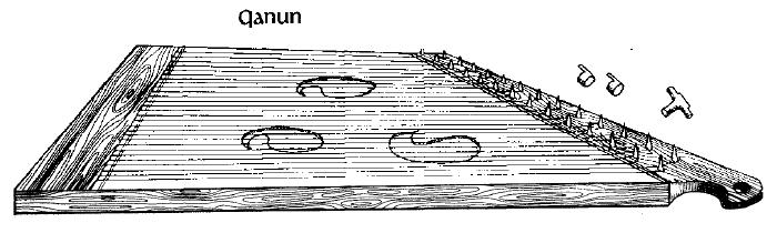 Qanun