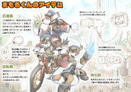 Mamoru item