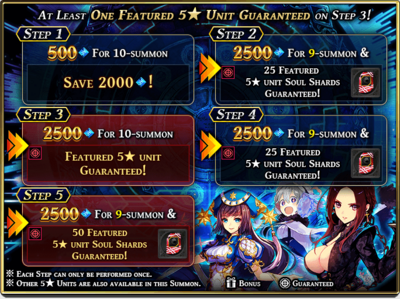 News,a64071d4-85bb-56f2-97ce-0713d52ee813,news banner GL 5step Special May2020d 1 EN 1591764641350.png