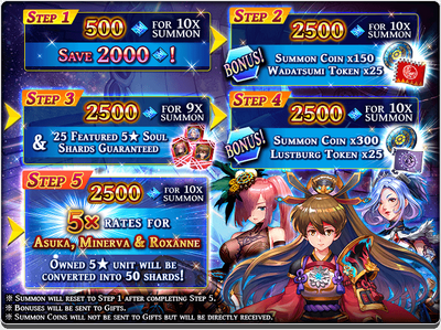 News,07585130-c9bd-5ab8-a5e5-ee306871ebe6,news banner GL Unlimited 5step MH5 1 EN 1566961598900.png