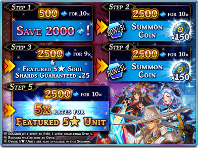 News,1272,news banner GL Unlimited 5step GL4 May2019 1 EN 1558691138547.png