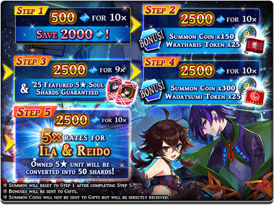 News,c3a80b1b-4055-5f13-be57-6dbd3aecd5a2,news banner GL Unlimited 5step July2019b 1 EN 1562576337961.png