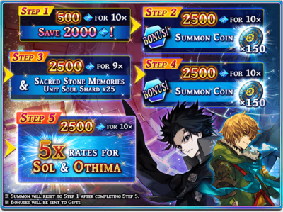 News,1272,news banner GL Unlimited 5step SS11 May2019 1 EN 1558690716647.png