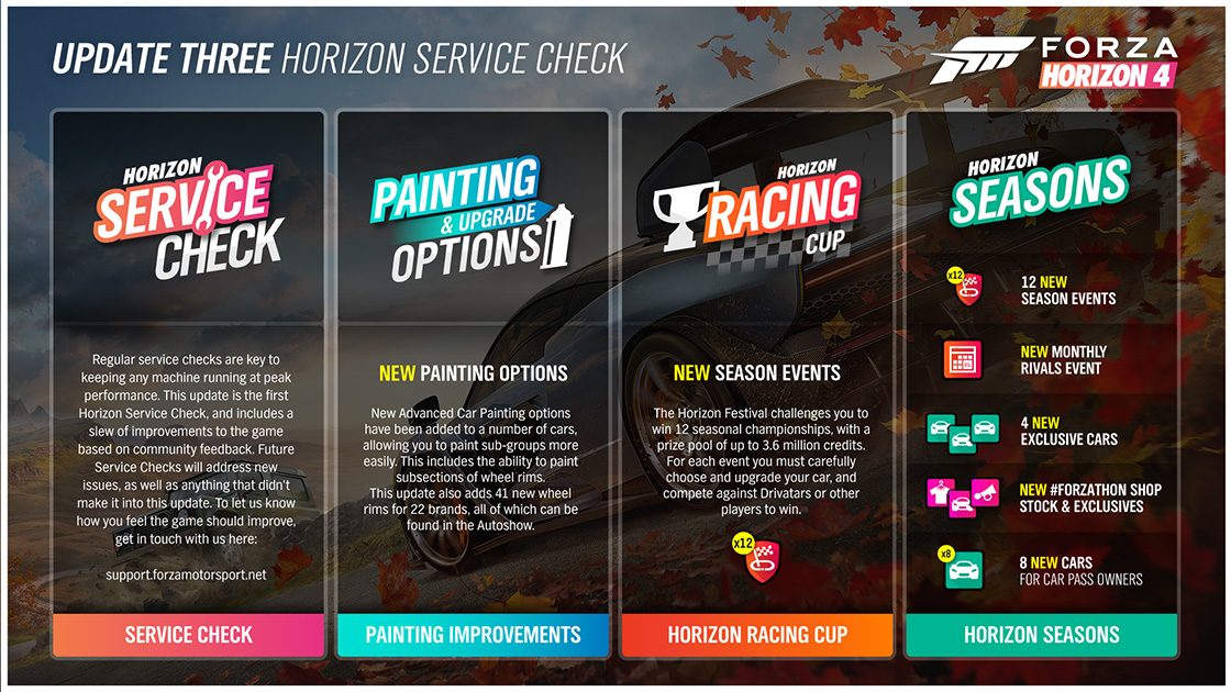Forza Horizon 4/Update Three
