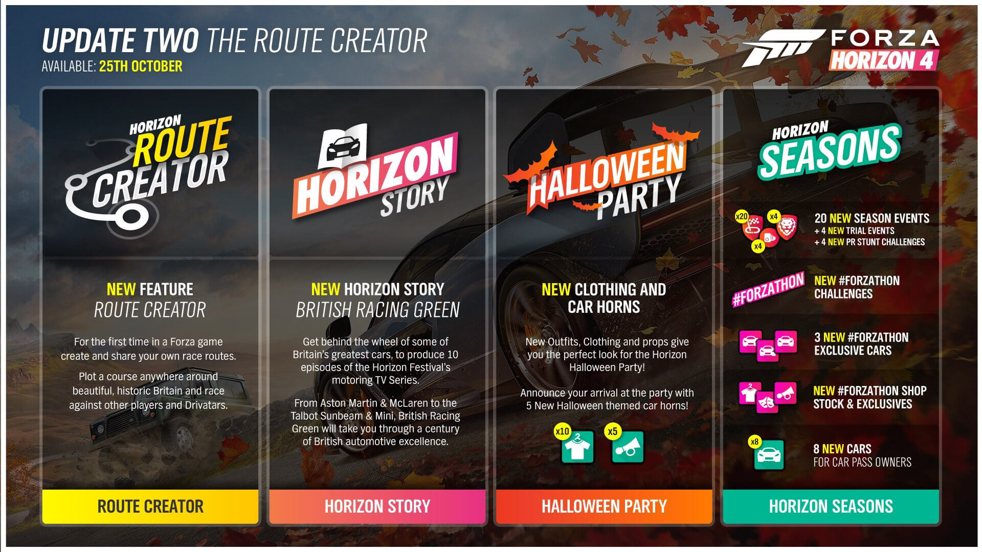 Forza Horizon 4/Update Two