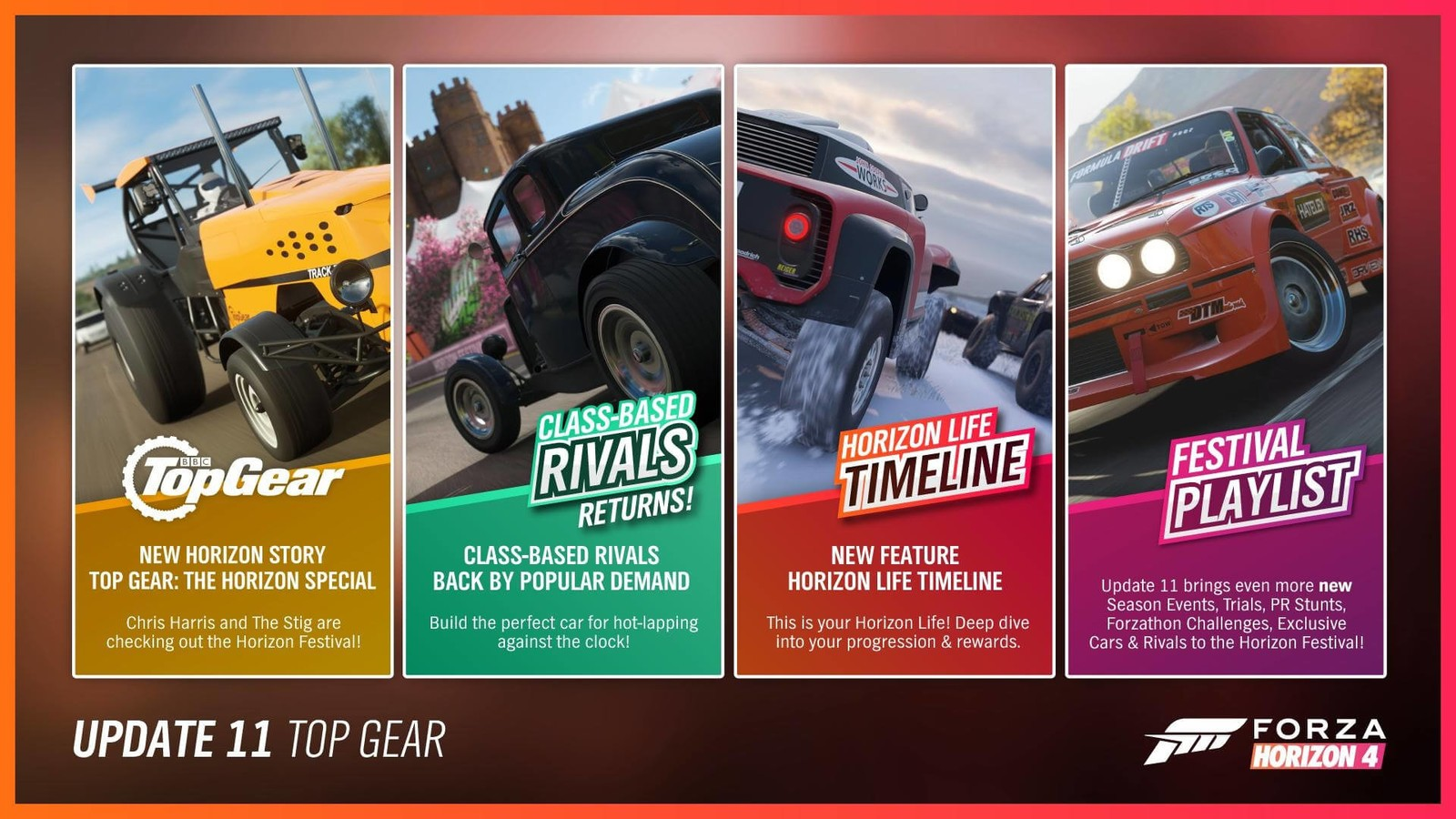 Forza Horizon 4/Update 11