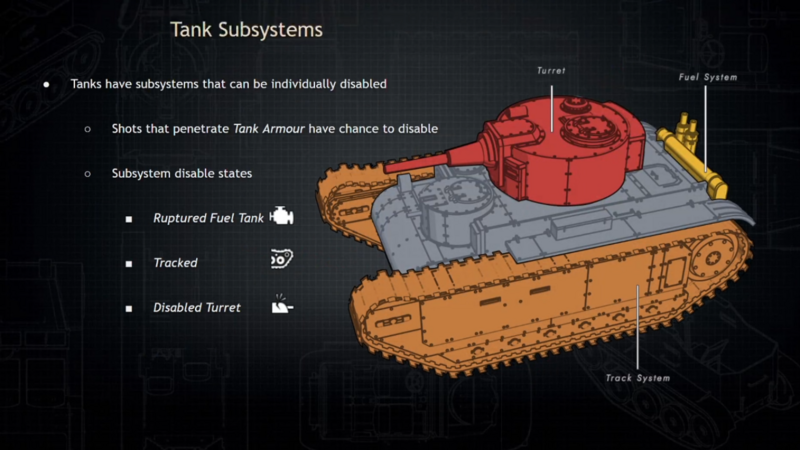 Vehicle Subsystems Showcase.png