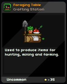 Foraging Table.PNG