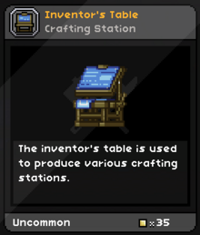 Inventors table.PNG