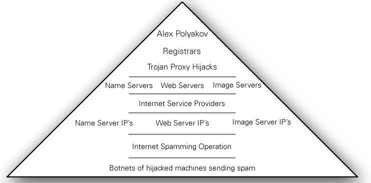 Poly.Triangle.jpg