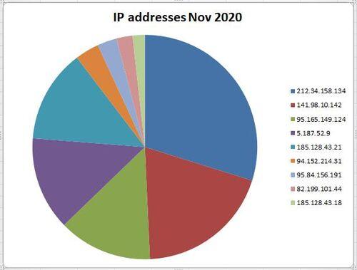 IPabuses.jpg