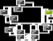FNaF - Mapa (CAM 7)