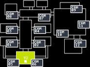 FNaF 2 - Mapa (Office)