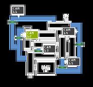 FNaF3 - Mapa (CAM 12)