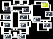 FNaF2 - Mapa (CAM 09)