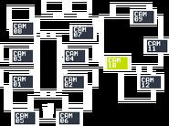 FNaF2 - Mapa (CAM 10)