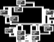 FNaF - Mapa
