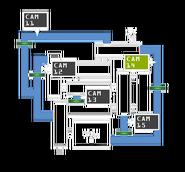 FNaF3 - Mapa (CAM 14)