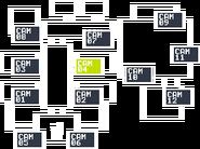 FNaF2 - Mapa (CAM 04)