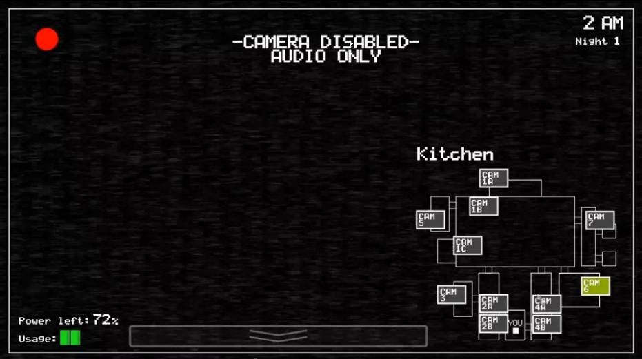 Kitchen/FNaF1