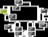 FNaF - Mapa (CAM 5)