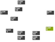 FNaF - Mapa (CAM 6)