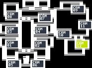 FNaF2 - Mapa (CAM 12)