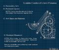 ScooperBlueprint