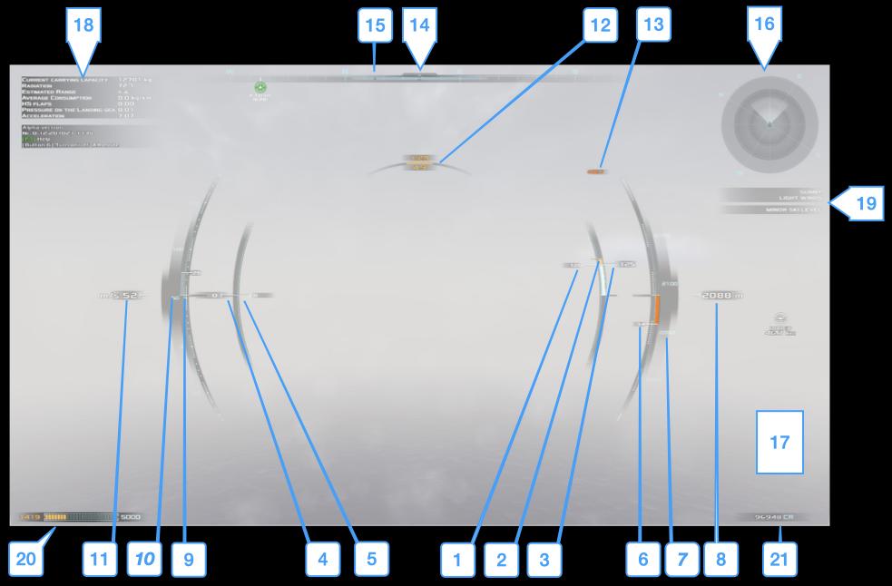 Heads-Up Display (HUD) for vertical flight in FPS