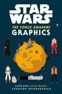 TheForceAwakensGraphics