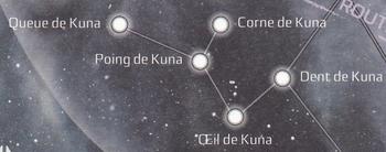 Œil de Kuna