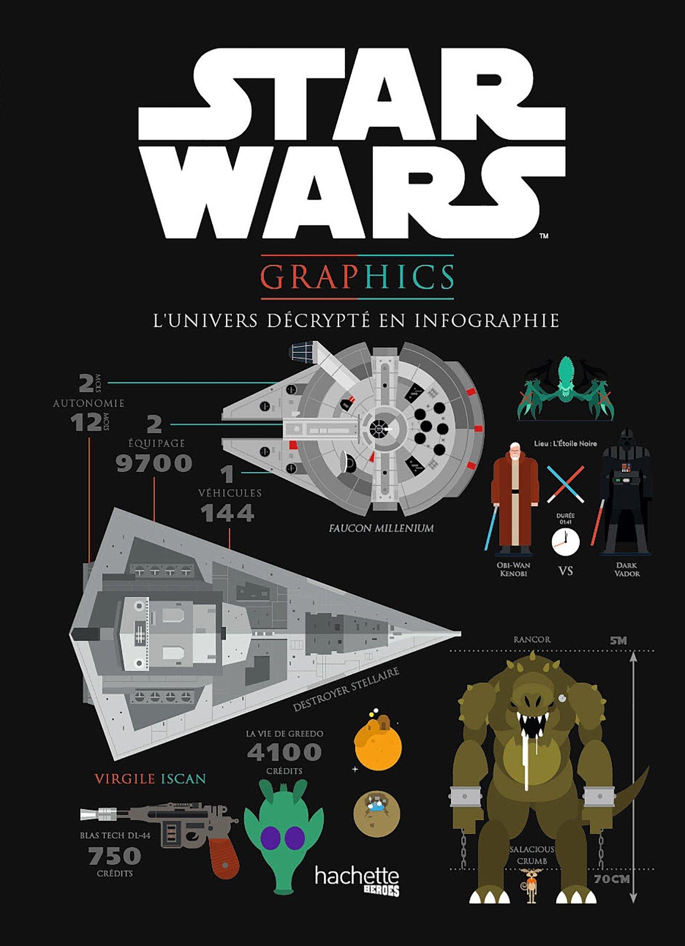 Star Wars : Graphics