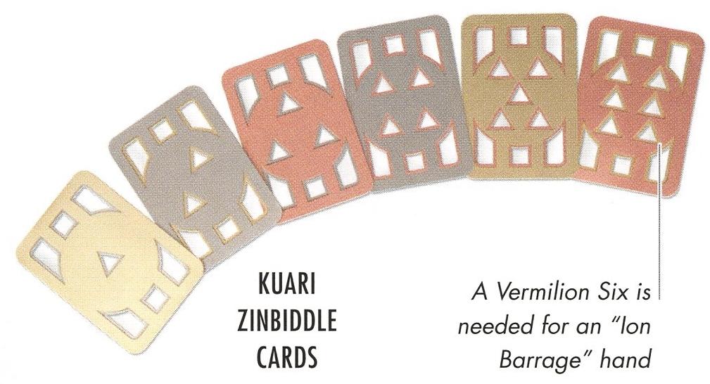 Zinbiddle Kuari