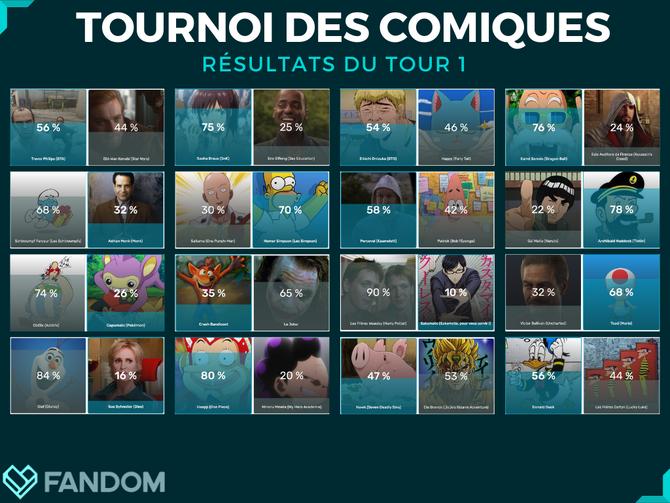 Tournoi de Comiques Tour 1 Résultats.png