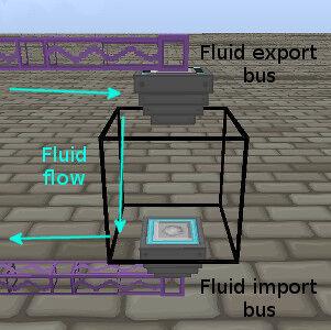 Figure 8, ME fluid busses