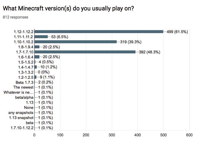 Survey 2 1.png