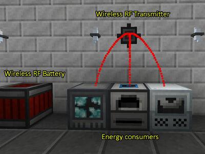 EU2-WirelessRF.jpg
