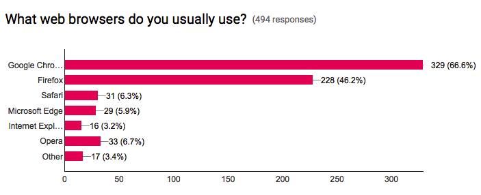 Survey 12.png