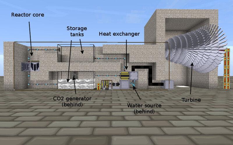 Figure 1, a basic reactor