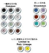 Sergal Eye Colors