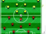 Posiciones del Fútbol Moderno