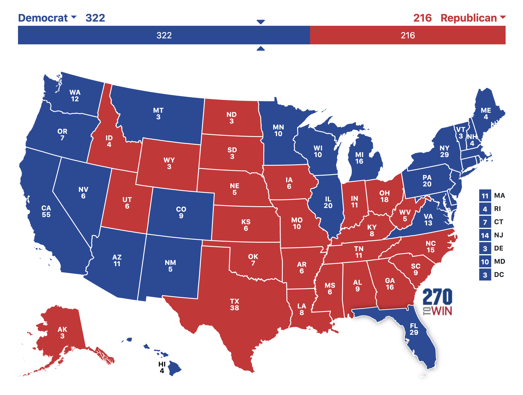 2020 U.S. Presidential Election (A New Renaissance)
