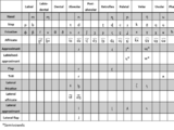Kaomiguen language (World War III, The Flood and Emugan Contact)