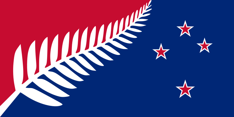 Country data New Zealand