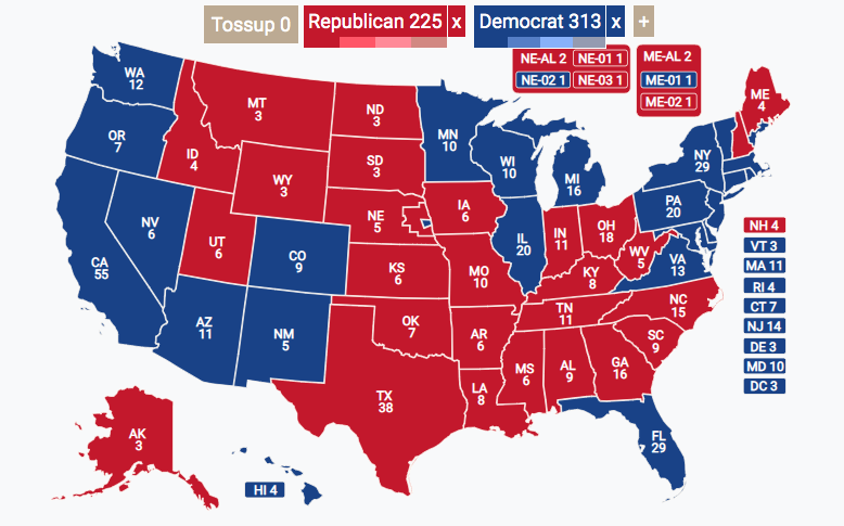 2020 US Presidential Election (Un Futuro)